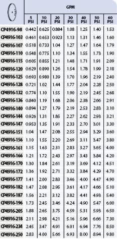 Buy Teejet Orifice Plate; 0.085 GPM   SpraySmarter.com